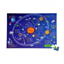Mapedia Solar Map Jigsaw from Purple Cow